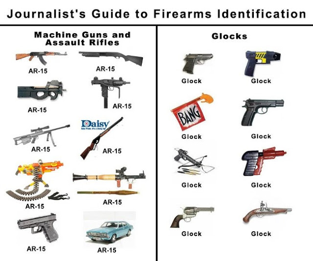Name:  130917-journalists-guide-to-identifying-firearms.jpg